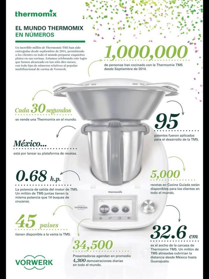 Estamos de aniversario¡¡¡¡¡¡ 2.000.000 de Thermomix® en el mundo¡¡¡